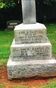 Capt William Fitzhugh Randolph