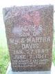Jacob S. Davis