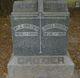 William John Crozier