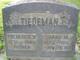 Frederick William Tiedeman