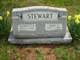 Profile photo: Rev A R Stewart