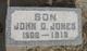 John D. Jones