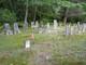 Additon Cemetery