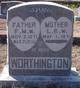 Francis Marion Worthington