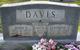 John B. Davis