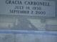 Garcia Carbonell