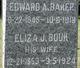 Eliza Jane <I>Bouk</I> Baker