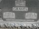 Homer Forrest Graves