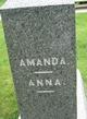 Profile photo:  Anna Hatch