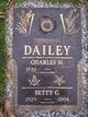 Betty Charlene <I>Neely</I> Dailey