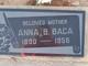 Anna Baca