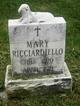 Mary Ricciardiello