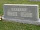 Abner B. Cliett