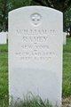 """William Harrison """"Willie"""" Ramey"""