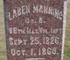 Laben Manning