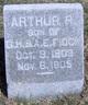 Profile photo:  Arthur R. Fiock