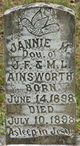 "Jannie M "" "" Ainsworth"