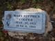 Mary Elizabeth <I>Stephens</I> Cooper
