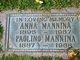 Anna Mannina