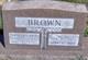 William Henry Brown