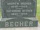 Andrew Becher