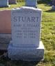 Profile photo:  Mary Ellen <I>Stuart</I> Allemang