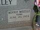 Minnie Mozelle <I>Putman</I> Wimberley