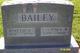 Lawrence W Bailey
