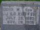 John Wesley Kieffer