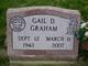 Gail D. Graham