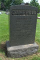 Charles Minor Campbell