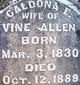 Profile photo:  Caldona E. Allen