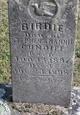 Birdie Cundiff