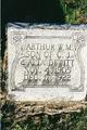 Arthur Webster Miller DeWitt