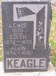 Profile photo:  Alvin Keagle