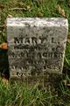 Profile photo:  Mary L. Acker