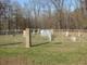 Guyer Cemetery