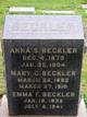 Profile photo:  Anna S. Beckler
