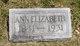 Ann Elizabeth <I>Sherwood</I> Harned