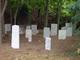 Blickenstaff Cemetery