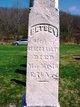 Betsy B <I>Pendleton</I> Allyn