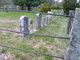 Bisbee-Sherman Cemetery