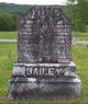 Elizabeth <I>Wilson</I> Bailey