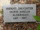 Profile photo:  Infant daughter Doris Amelia Alderman