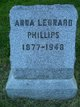 Profile photo:  Anna Leonard Phillips