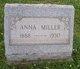 Anna Margaret Miller