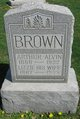 Profile photo:  Arthur Alvin Brown