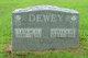 Leslie Harlan Dewey
