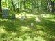 Peake Family Cemetery