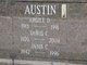 Profile photo:  Doris Inez <I>Cooper</I> Austin